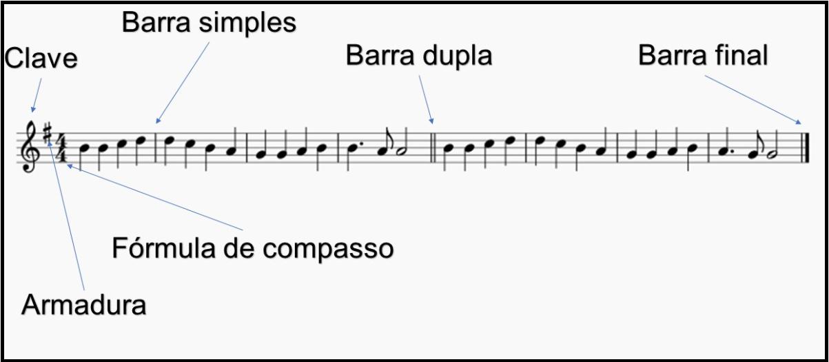 como-ler-partitura-imagem