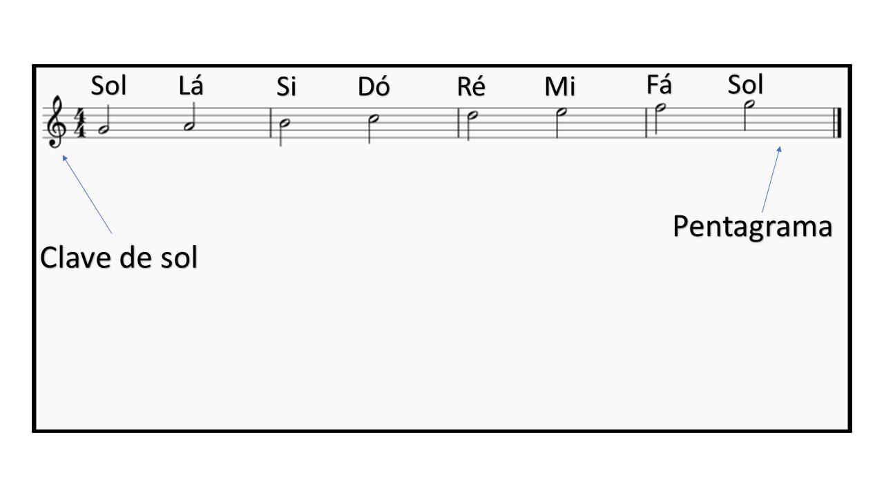 como-ler-partitura-no-violão-1