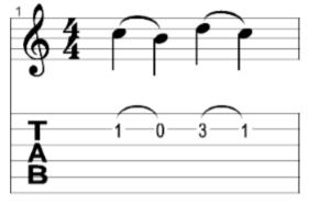 técnica-de-violão-2