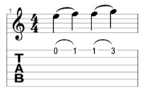técnica-de-violão-1