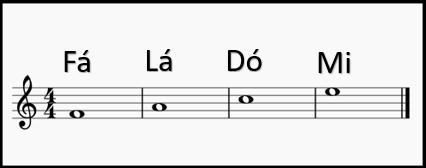 como-ler-partitura-no-violão-2